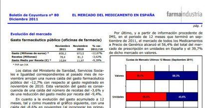 Gasto farmacéutico: realidades frente a mitos en España