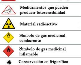 Símbolos en los envases de medicamentos. ¿Sabes qué significan? (II)