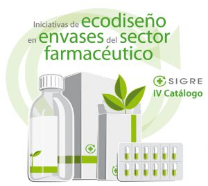 IV Catálogo de Iniciativas de Ecodseño