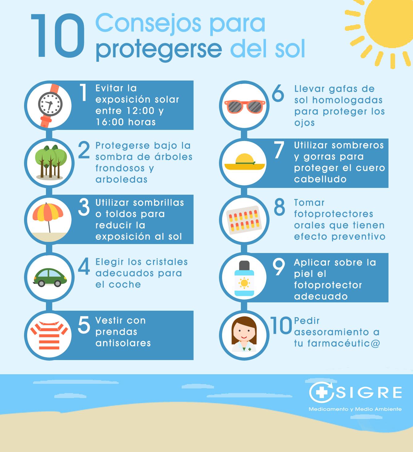 Consejos para protegerse del sol – Blog Corporativo de SIGRE