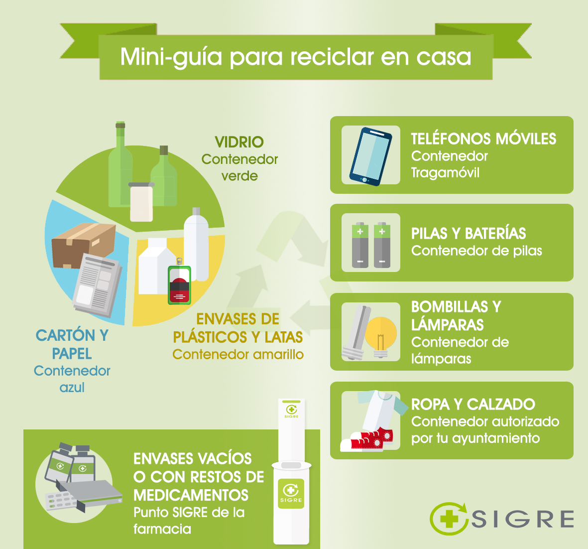 mini gu a para reciclar en casa blog corporativo de sigre