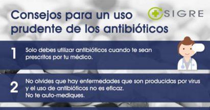 18-N: Día Europeo para el uso prudente antibióticos
