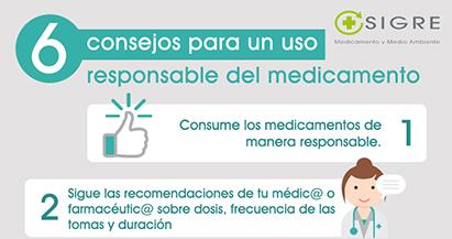 Consejos para un uso responsable del medicamento