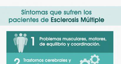 18-D: Día Nacional de la Esclerosis Múltiple
