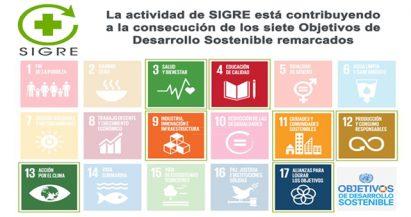 II Aniversario de los ODS: SIGRE reafirma su compromiso con la Agenda 2030