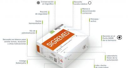 'El envase del medicamento, un aliado de tu salud'