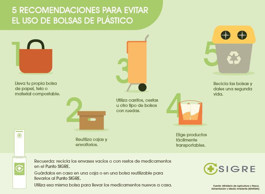 cd3929807 Con ello, se pretende desincentivar su uso y reducir el número de bolsas  que se entregan en los comercios. En nuestro país, se usan una media de 144  bolsas ...