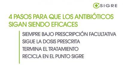 4 pasos para que los antibióticos sigan siendo eficaces