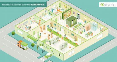 """""""ecoFARMACIA"""", una farmacia medioambiental y sostenible"""